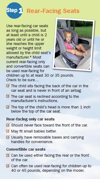 Keep Children Under Age 13 In A Rear Seat Of The Vehicle And Choose Best Protection For Child Based On His Or Her Height Weight By Following